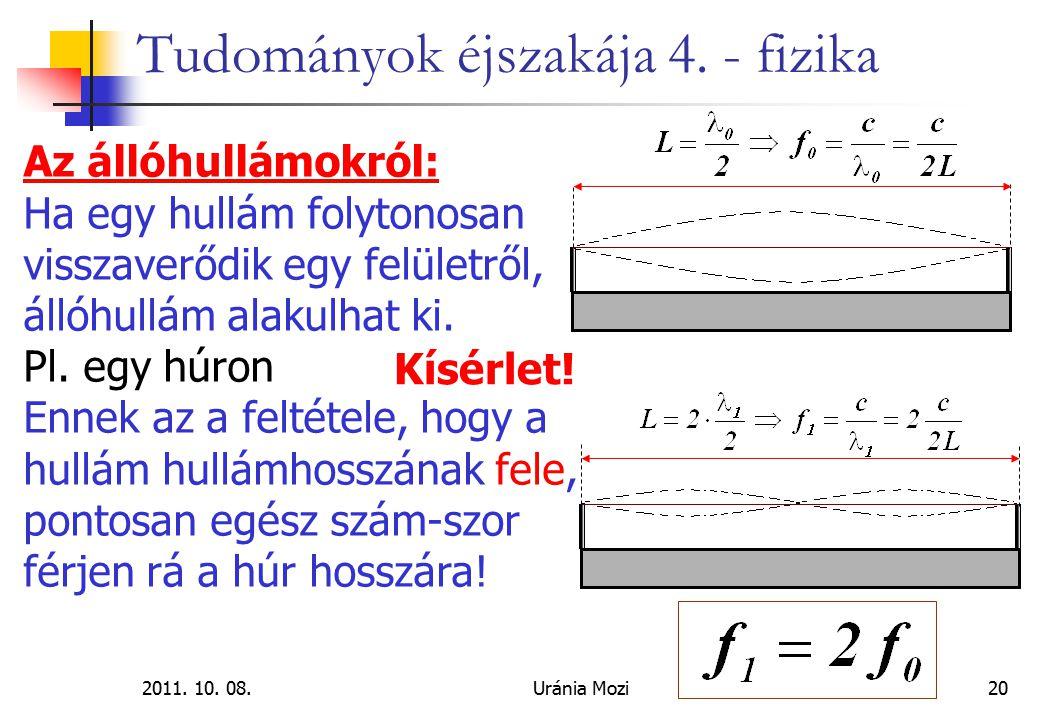 2011. 10. 08.Uránia Mozi20 Az állóhullámokról: Ha egy hullám folytonosan visszaverődik egy felületről, állóhullám alakulhat ki. Pl. egy húron Ennek az