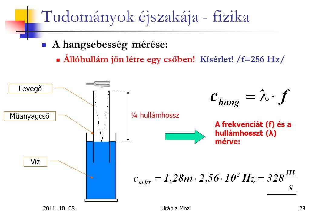 2011. 10. 08.Uránia Mozi23 Tudományok éjszakája - fizika A hangsebesség mérése: Állóhullám jön létre egy csőben! Kísérlet! /f=256 Hz/ Víz Műanyagcső L