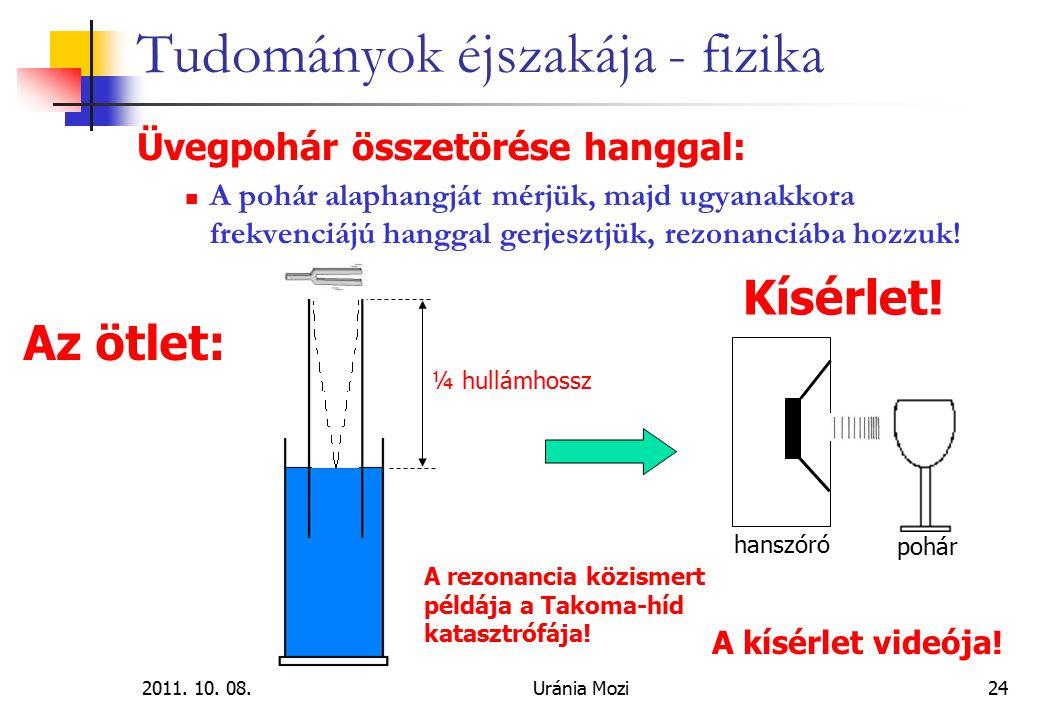 2011. 10. 08.Uránia Mozi24 Tudományok éjszakája - fizika Üvegpohár összetörése hanggal: A pohár alaphangját mérjük, majd ugyanakkora frekvenciájú hang