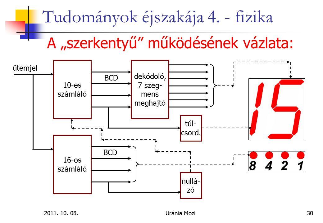 """2011. 10. 08.Uránia Mozi30 Tudományok éjszakája 4. - fizika A """"szerkentyű"""" működésének vázlata: 10-es számláló 16-os számláló dekódoló, 7 szeg- mens m"""