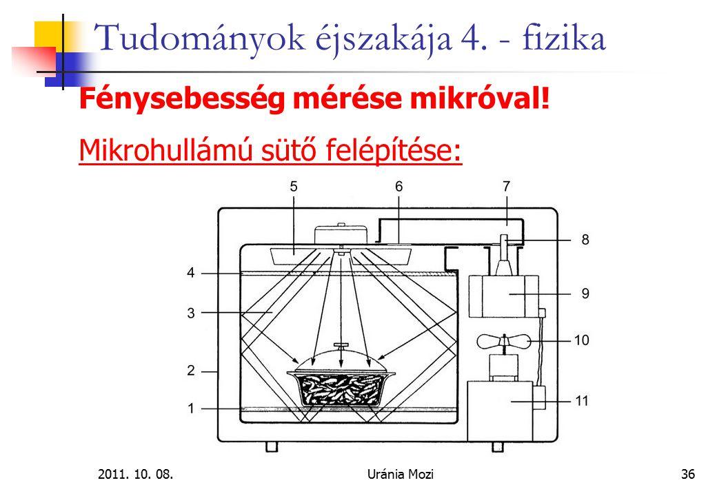 2011. 10. 08.Uránia Mozi36 Tudományok éjszakája 4. - fizika Fénysebesség mérése mikróval! Mikrohullámú sütő felépítése: