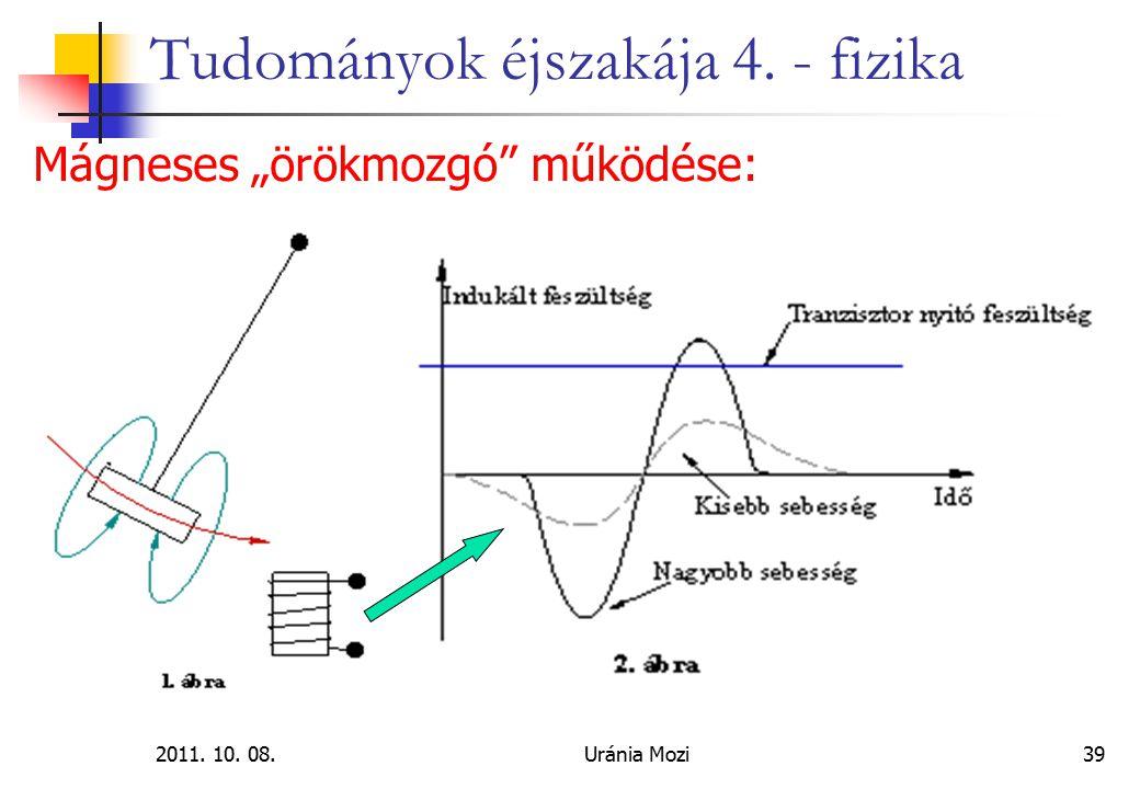 """2011. 10. 08.Uránia Mozi39 Tudományok éjszakája 4. - fizika Mágneses """"örökmozgó"""" működése:"""