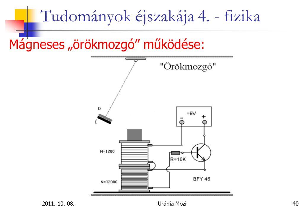 """2011. 10. 08.Uránia Mozi40 Tudományok éjszakája 4. - fizika Mágneses """"örökmozgó"""" működése:"""
