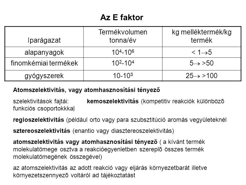 Az E faktor Iparágazat Termékvolumen tonna/év kg melléktermék/kg termék alapanyagok10 4 -10 6 < 1  5 finomkémiai termékek10 2 -10 4 5  >50 gyógyszer