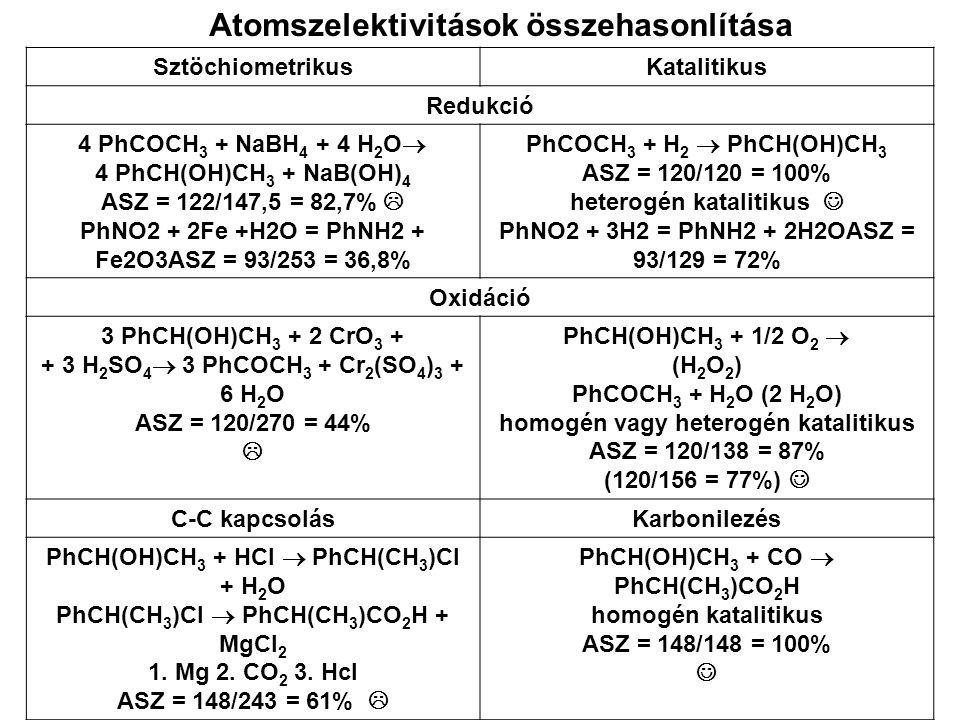 Atomszelektivitások összehasonlítása SztöchiometrikusKatalitikus Redukció 4 PhCOCH 3 + NaBH 4 + 4 H 2 O  4 PhCH(OH)CH 3 + NaB(OH) 4 ASZ = 122/147,5 =