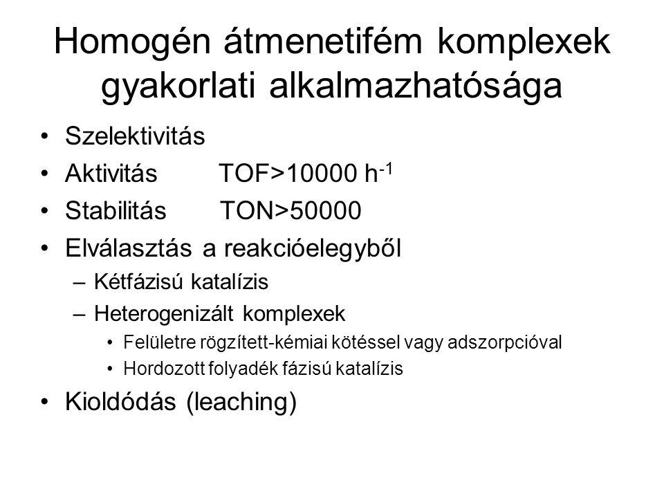 Homogén átmenetifém komplexek gyakorlati alkalmazhatósága Szelektivitás Aktivitás TOF>10000 h -1 Stabilitás TON>50000 Elválasztás a reakcióelegyből –K