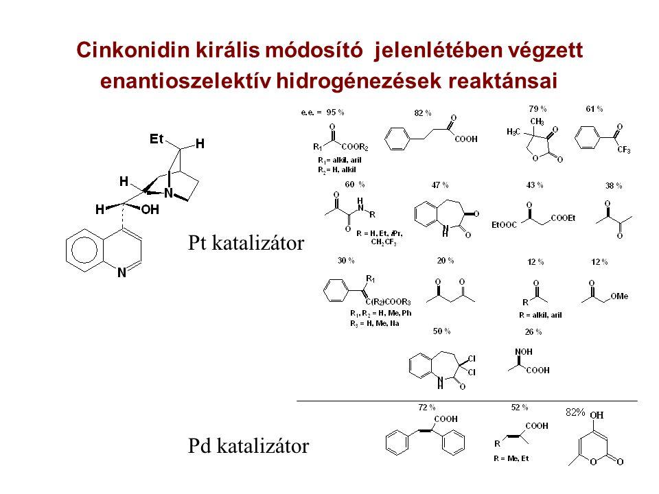 Cinkonidin királis módosító jelenlétében végzett enantioszelektív hidrogénezések reaktánsai Pt katalizátor Pd katalizátor
