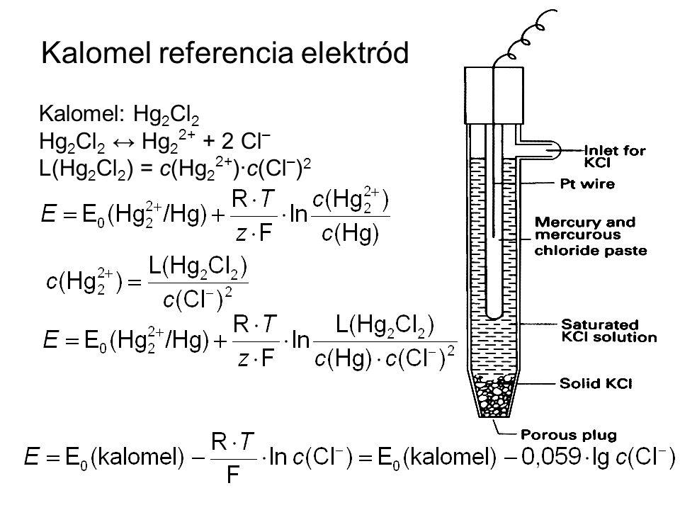 Kalomel referencia elektród Kalomel: Hg 2 Cl 2 Hg 2 Cl 2 ↔ Hg 2 2+ + 2 Cl – L(Hg 2 Cl 2 ) = c(Hg 2 2+ )·c(Cl – ) 2