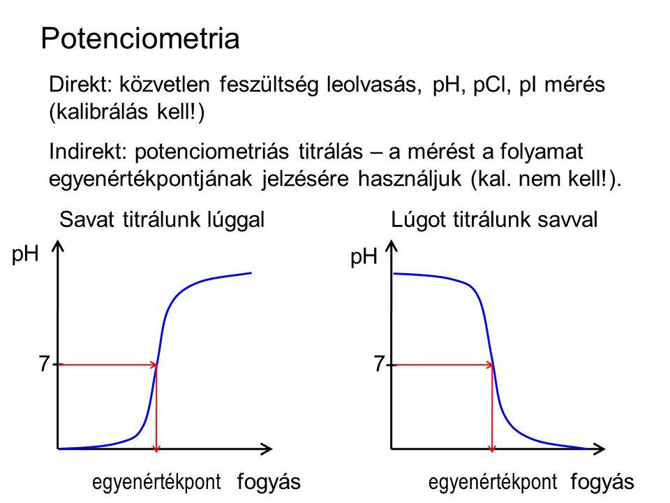 Potenciometria Direkt: közvetlen feszültség leolvasás, pH, pCl, pI mérés (kalibrálás kell!) Indirekt: potenciometriás titrálás – a mérést a folyamat e
