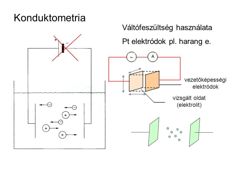Konduktometria Váltófeszültség használata Pt elektródok pl. harang e. vezetőképességi elektródok vizsgált oldat (elektrolit)