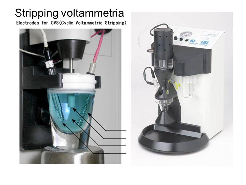 Stripping voltammetria