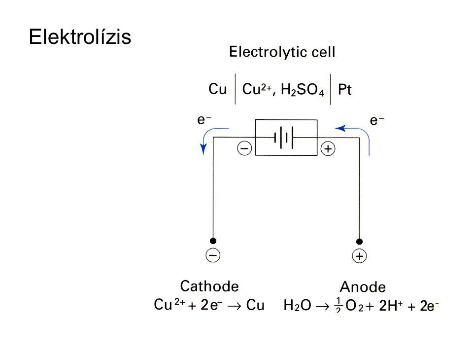 Standard redoxi potenciálok Redoxi reakció Redoxi potenciál, V Sn 2+ /Sn 4+ +0,15 Cu + /Cu 2+ +0,167 Dehidro-aszkorbinsav/aszkorbinsav +0,39 O 2 + 2 H 3 O + + 2 e – ↔ H 2 O 2 + 2 H 2 O+0,68 Fe 2+ /Fe 3+ +0,77 Hg 2 2+ /2 Hg 2+ +0,91 NO 3 – + 3H 3 O + + 2e – ↔ HNO 2 + 4H 2 O+0,94 ClO – + H 2 O + 2 e – ↔ Cl – + 2 OH – +0,94 Cr 2 O 7 2– + 14 H 3 O + + 6 e – ↔ 2 Cr 3+ + 7 H 2 O +1,36 HClO + H 3 O + + 2 e – ↔ Cl – + 2 H 2 O+1,49 MnO 4 – + 8H 3 O + + 5e – ↔ Mn 2+ + 4H 2 O+1,52