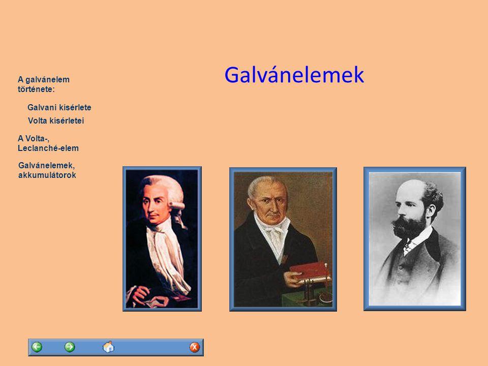 A Volta-, Leclanché-elem Galvánelemek, akkumulátorok A galvánelem története: Volta kísérletei Galvani kísérlete Zn – 2e -  Zn 2+ (oxidáció) Cu 2+ +2e -  Cu (redukció) A lejátszódott reakciók: Elektron leadás és felvétel térbeli elválasztása
