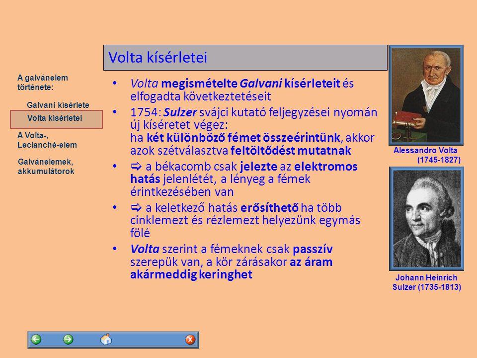 A Volta-, Leclanché-elem Galvánelemek, akkumulátorok A galvánelem története: Volta kísérletei Galvani kísérlete elektrolit anód katód http://www.viszki.sulinet.hu/