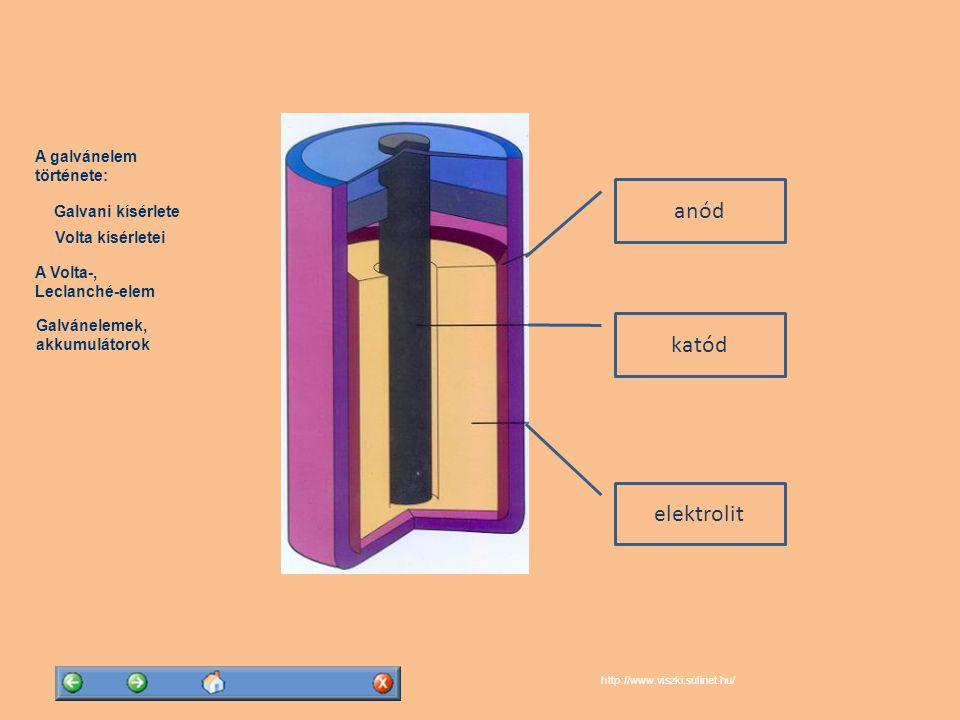 A Volta-, Leclanché-elem Galvánelemek, akkumulátorok A galvánelem története: Volta kísérletei Galvani kísérlete Két különböző fém és elektrolit Alumínium és réz Az emberi szervezet