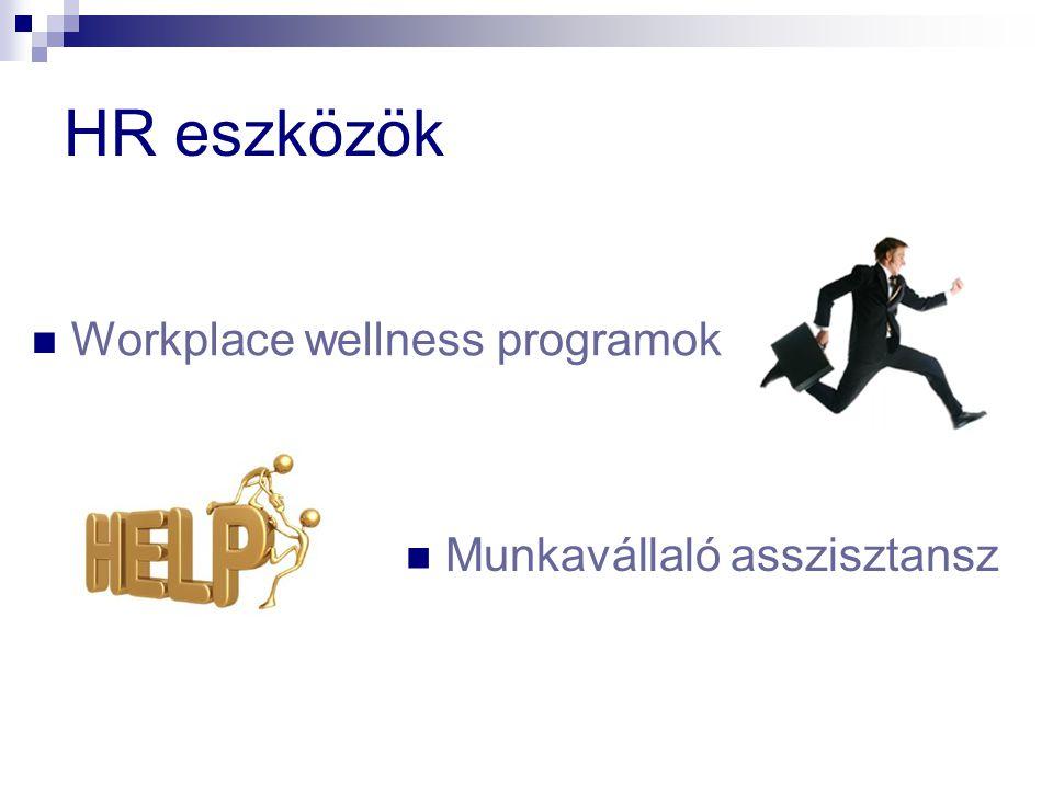 HR eszközök Workplace wellness programok Munkavállaló asszisztansz