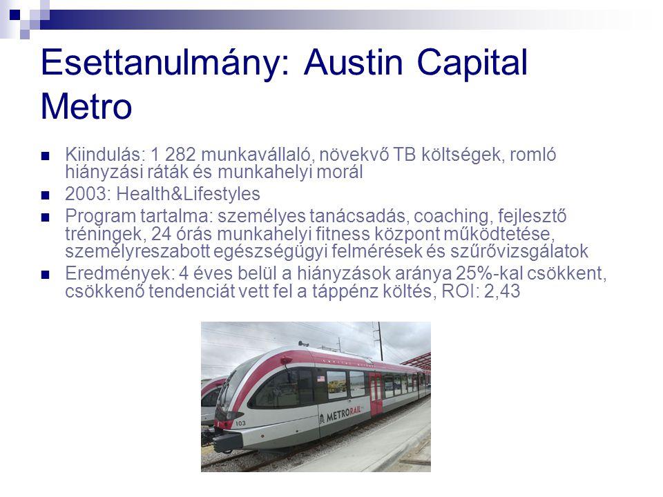 Esettanulmány: Austin Capital Metro Kiindulás: 1 282 munkavállaló, növekvő TB költségek, romló hiányzási ráták és munkahelyi morál 2003: Health&Lifestyles Program tartalma: személyes tanácsadás, coaching, fejlesztő tréningek, 24 órás munkahelyi fitness központ működtetése, személyreszabott egészségügyi felmérések és szűrővizsgálatok Eredmények: 4 éves belül a hiányzások aránya 25%-kal csökkent, csökkenő tendenciát vett fel a táppénz költés, ROI: 2,43