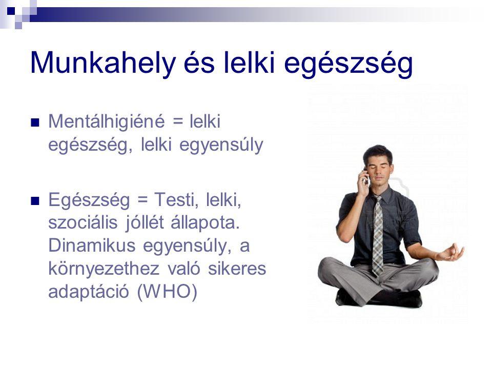 Munkahely és lelki egészség Mentálhigiéné = lelki egészség, lelki egyensúly Egészség = Testi, lelki, szociális jóllét állapota.