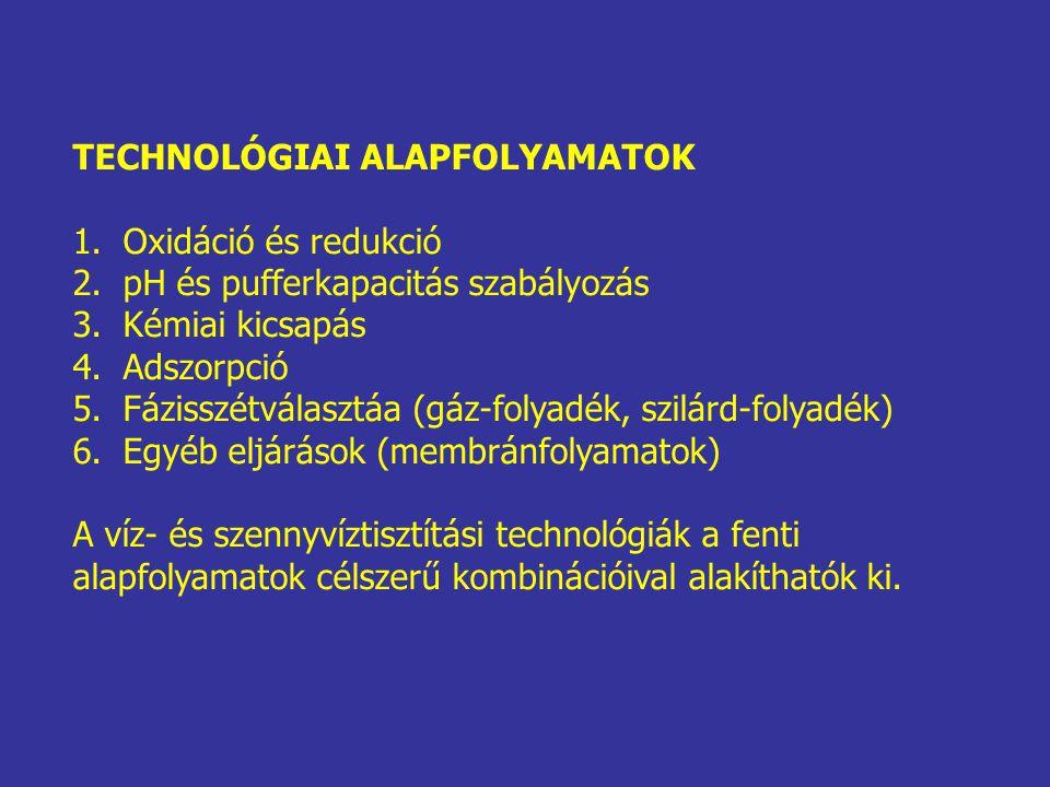 TECHNOLÓGIAI ALAPFOLYAMATOK 1. Oxidáció és redukció 2. pH és pufferkapacitás szabályozás 3. Kémiai kicsapás 4. Adszorpció 5. Fázisszétválasztáa (gáz-f