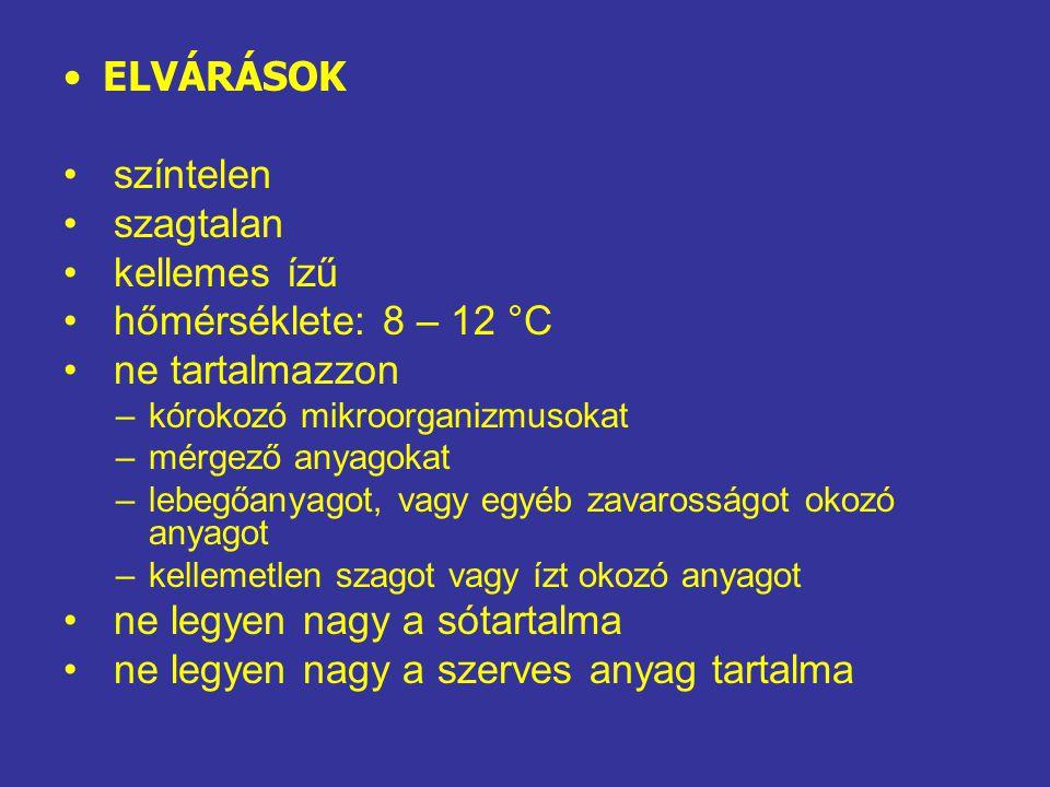ELVÁRÁSOK színtelen szagtalan kellemes ízű hőmérséklete: 8 – 12 °C ne tartalmazzon –kórokozó mikroorganizmusokat –mérgező anyagokat –lebegőanyagot, va