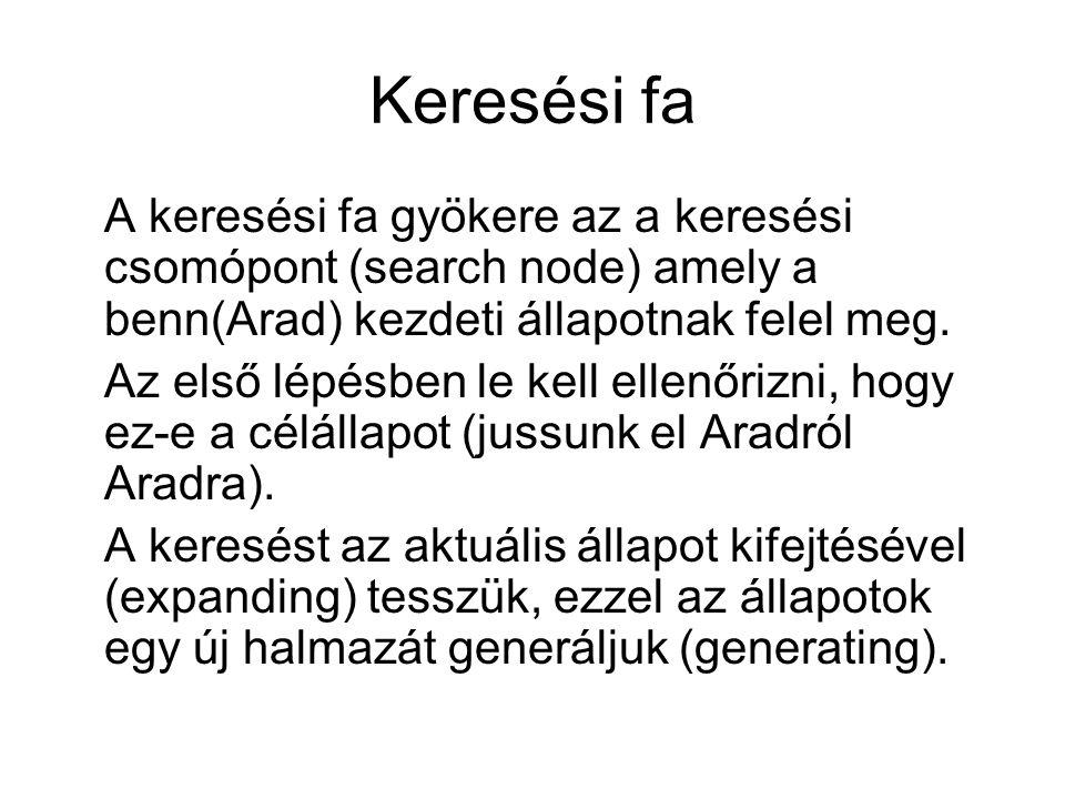 Keresési fa A keresési fa gyökere az a keresési csomópont (search node) amely a benn(Arad) kezdeti állapotnak felel meg. Az első lépésben le kell elle