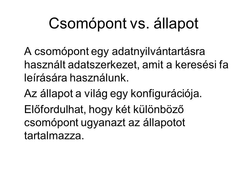 Csomópont vs.