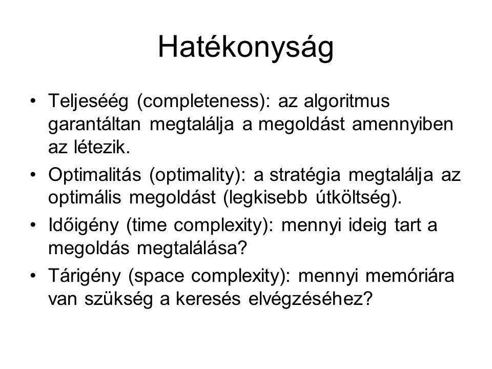 Hatékonyság Teljeséég (completeness): az algoritmus garantáltan megtalálja a megoldást amennyiben az létezik. Optimalitás (optimality): a stratégia me