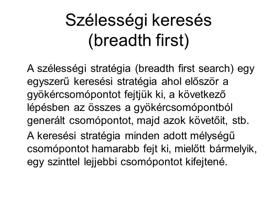 Szélességi keresés (breadth first) A szélességi stratégia (breadth first search) egy egyszerű keresési stratégia ahol először a gyökércsomópontot fejtjük ki, a következő lépésben az összes a gyökércsomópontból generált csomópontot, majd azok követőit, stb.