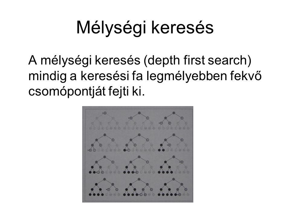 Mélységi keresés A mélységi keresés (depth first search) mindig a keresési fa legmélyebben fekvő csomópontját fejti ki.