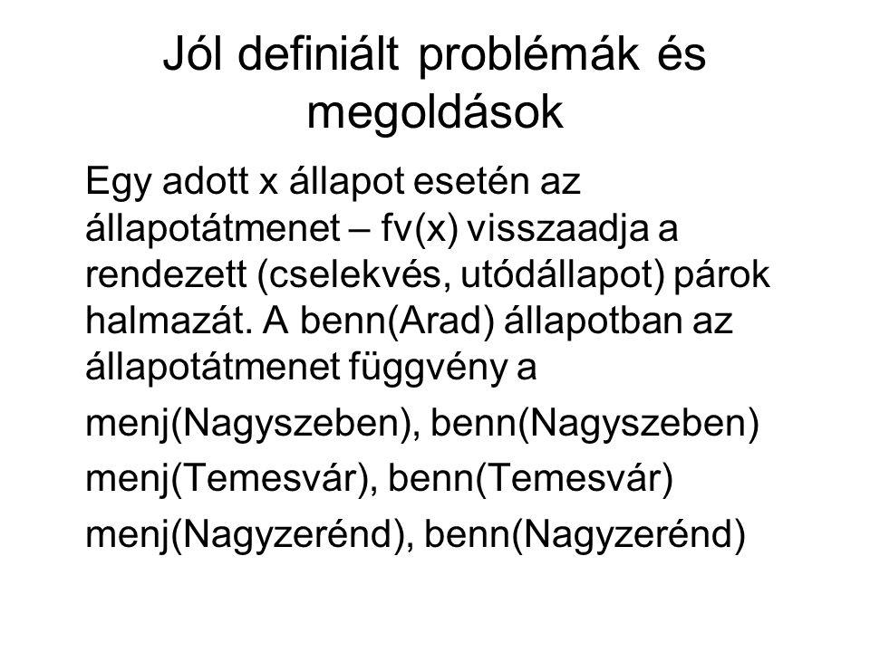 Jól definiált problémák és megoldások Egy adott x állapot esetén az állapotátmenet – fv(x) visszaadja a rendezett (cselekvés, utódállapot) párok halma
