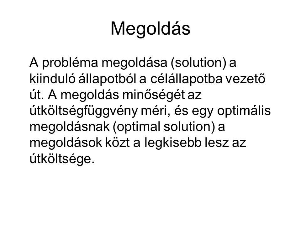Megoldás A probléma megoldása (solution) a kiinduló állapotból a célállapotba vezető út. A megoldás minőségét az útköltségfüggvény méri, és egy optimá