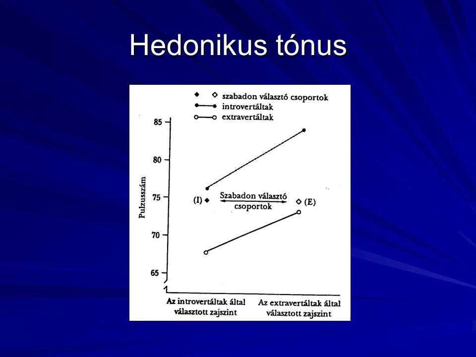 Hedonikus tónus