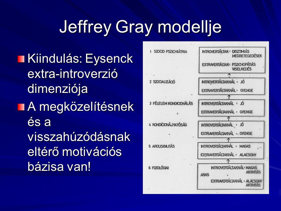 Jeffrey Gray modellje Kiindulás: Eysenck extra-introverzió dimenziója A megközelítésnek és a visszahúzódásnak eltérő motivációs bázisa van!