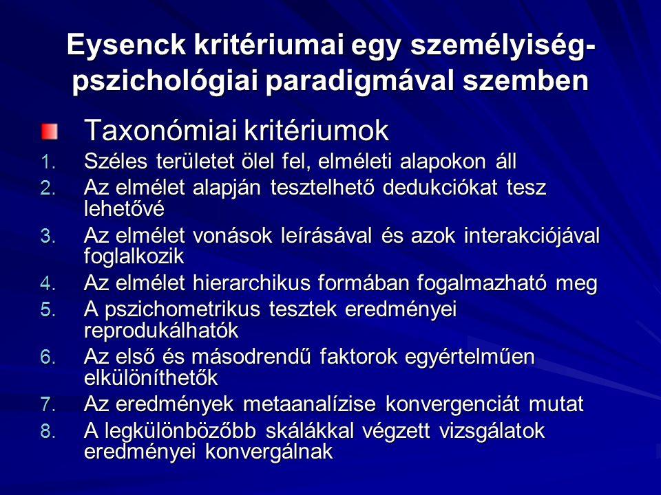 Eysenck kritériumai egy személyiség- pszichológiai paradigmával szemben Taxonómiai kritériumok 1.