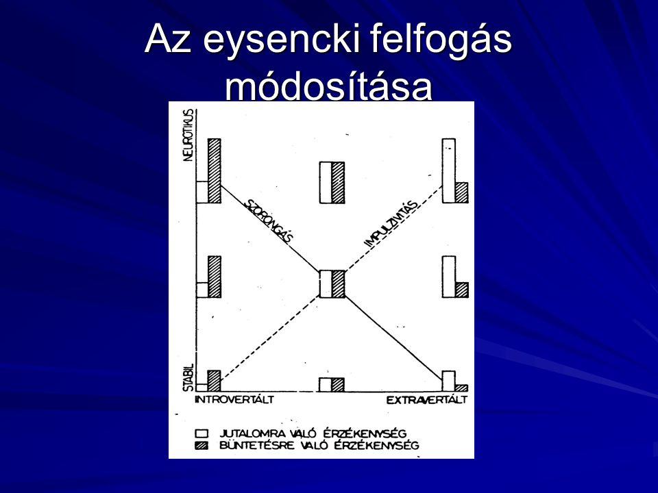 Az eysencki felfogás módosítása