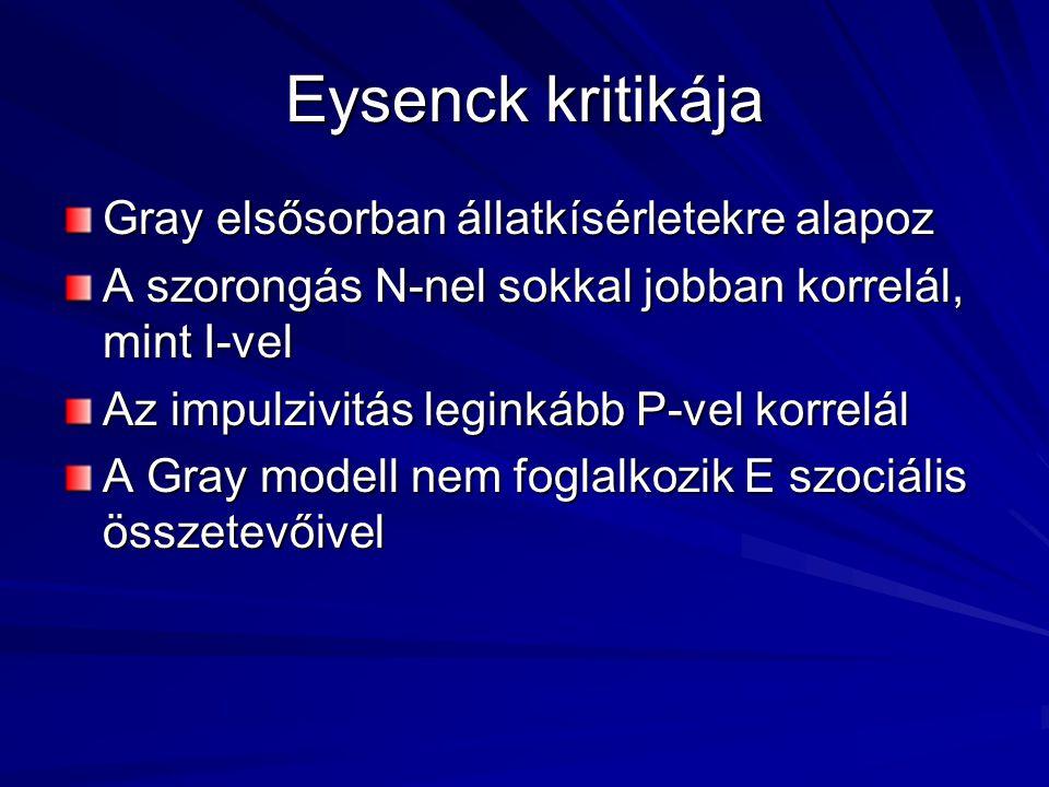 Eysenck kritikája Gray elsősorban állatkísérletekre alapoz A szorongás N-nel sokkal jobban korrelál, mint I-vel Az impulzivitás leginkább P-vel korrelál A Gray modell nem foglalkozik E szociális összetevőivel