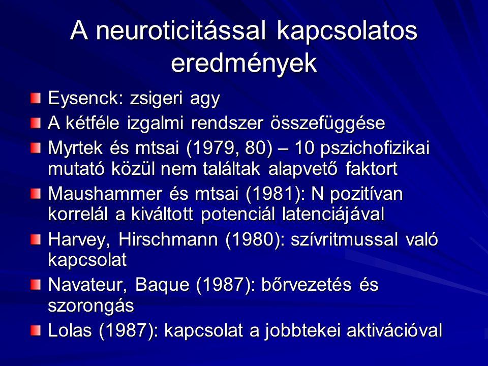 A neuroticitással kapcsolatos eredmények Eysenck: zsigeri agy A kétféle izgalmi rendszer összefüggése Myrtek és mtsai (1979, 80) – 10 pszichofizikai mutató közül nem találtak alapvető faktort Maushammer és mtsai (1981): N pozitívan korrelál a kiváltott potenciál latenciájával Harvey, Hirschmann (1980): szívritmussal való kapcsolat Navateur, Baque (1987): bőrvezetés és szorongás Lolas (1987): kapcsolat a jobbtekei aktivációval