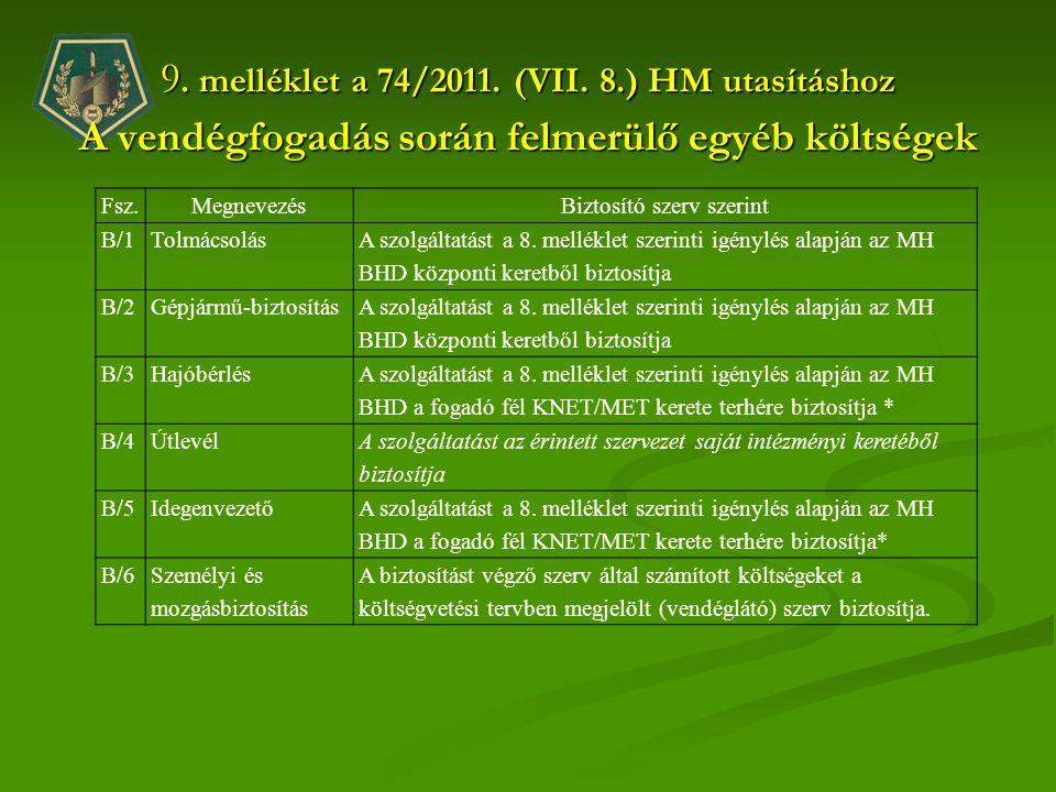 9. melléklet a 74/2011. (VII. 8.) HM utasításhoz A vendégfogadás során felmerülő egyéb költségek Fsz.MegnevezésBiztosító szerv szerint B/1Tolmácsolás