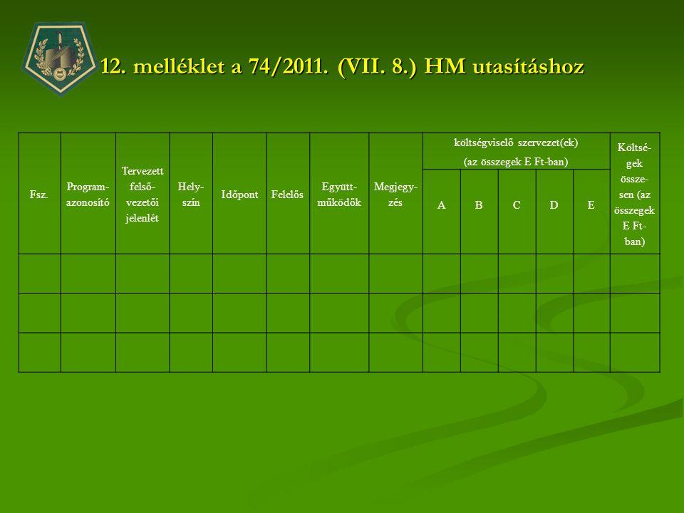 12. melléklet a 74/2011. (VII. 8.) HM utasításhoz Fsz. Program- azonosító Tervezett felső- vezetői jelenlét Hely- szín IdőpontFelelős Együtt- működők