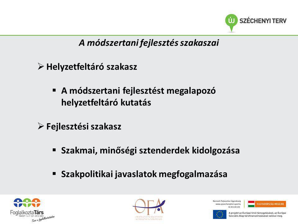 A módszertani fejlesztés szakaszai  Helyzetfeltáró szakasz  A módszertani fejlesztést megalapozó helyzetfeltáró kutatás  Fejlesztési szakasz  Szak