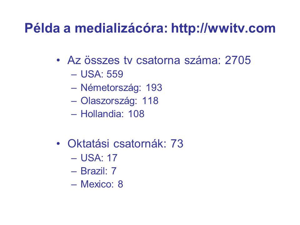 Példa a medializácóra: http://wwitv.com Az összes tv csatorna száma: 2705 –USA: 559 –Németország: 193 –Olaszország: 118 –Hollandia: 108 Oktatási csato