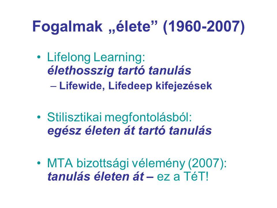 """Fogalmak """"élete"""" (1960-2007) Lifelong Learning: élethosszig tartó tanulás –Lifewide, Lifedeep kifejezések Stilisztikai megfontolásból: egész életen át"""