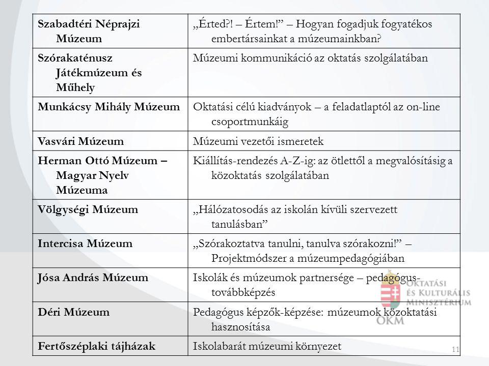 """11 Szabadtéri Néprajzi Múzeum """"Érted ."""