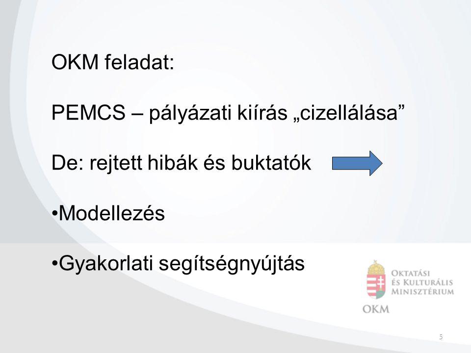 """5 OKM feladat: PEMCS – pályázati kiírás """"cizellálása De: rejtett hibák és buktatók Modellezés Gyakorlati segítségnyújtás"""