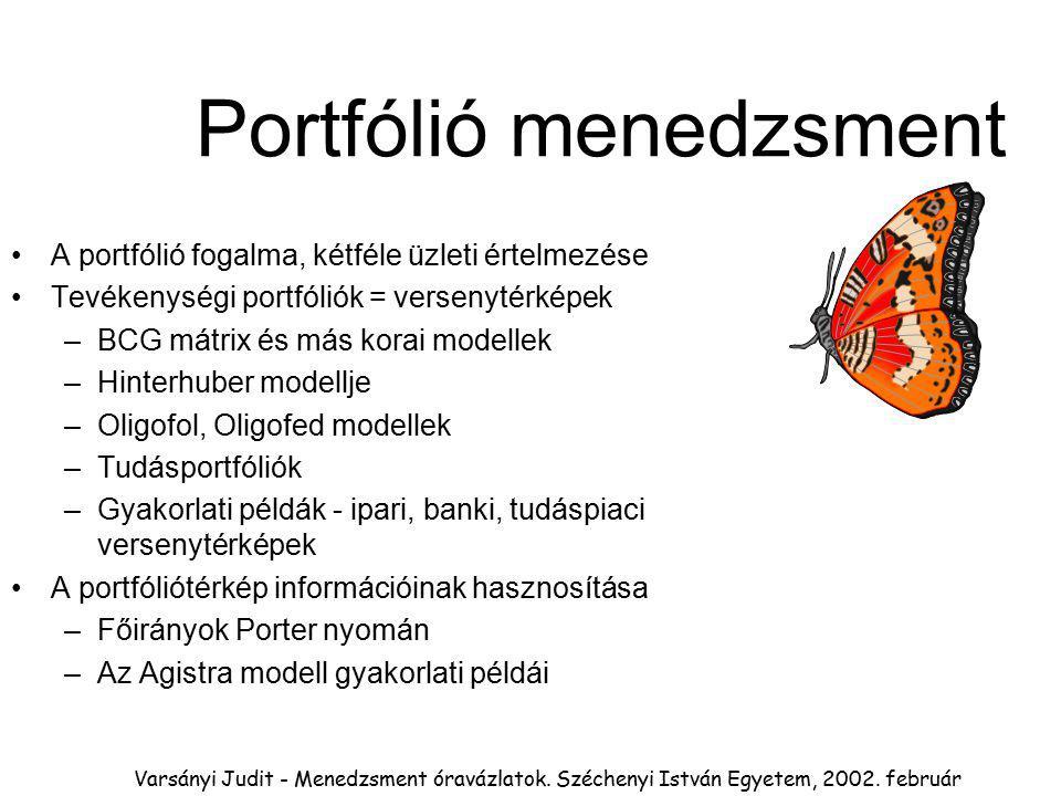 Portfólió menedzsment Varsányi Judit - Menedzsment óravázlatok. Széchenyi István Egyetem, 2002. február A portfólió fogalma, kétféle üzleti értelmezés