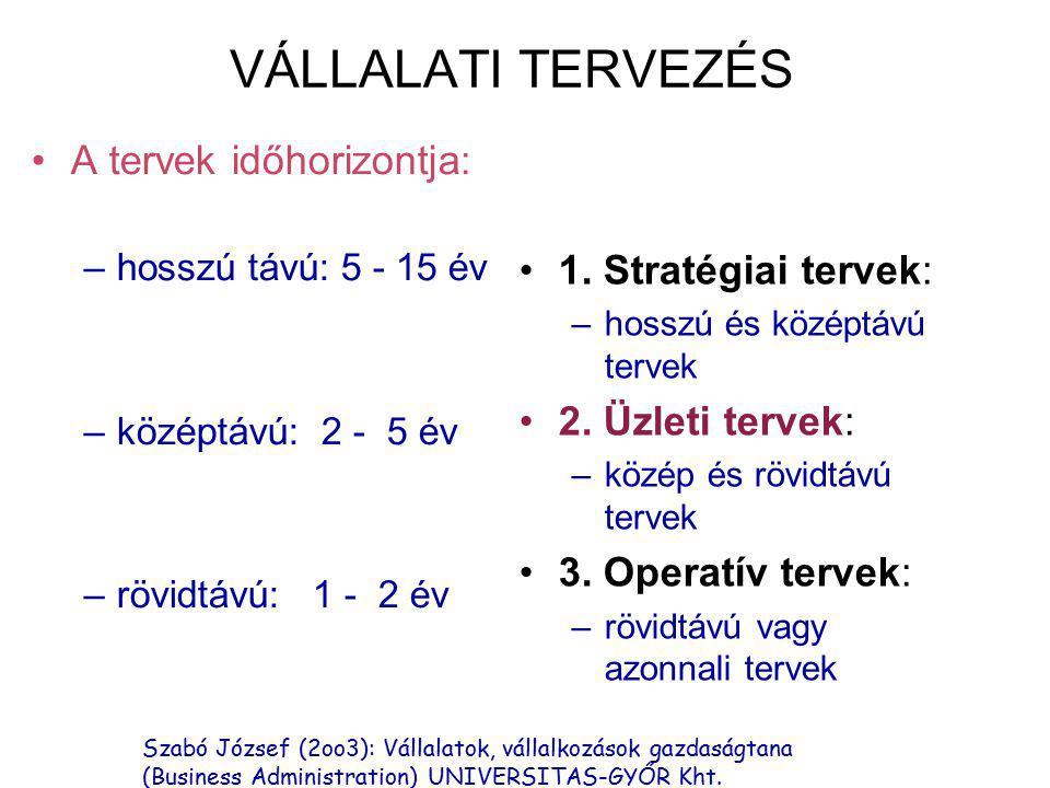 Szabó József (2oo3): Vállalatok, vállalkozások gazdaságtana (Business Administration) UNIVERSITAS-GYŐR Kht. VÁLLALATI TERVEZÉS A tervek időhorizontja: