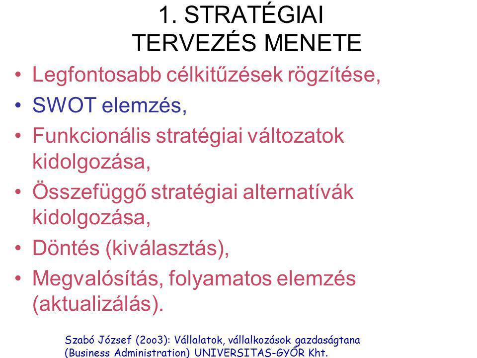 Szabó József (2oo3): Vállalatok, vállalkozások gazdaságtana (Business Administration) UNIVERSITAS-GYŐR Kht. 1. STRATÉGIAI TERVEZÉS MENETE Legfontosabb