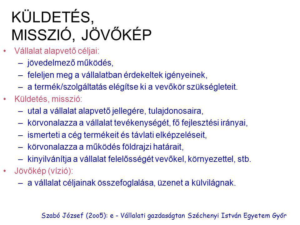 Szabó József (2oo5): e - Vállalati gazdaságtan Széchenyi István Egyetem Győr KÜLDETÉS, MISSZIÓ, JÖVŐKÉP Vállalat alapvető céljai: –jövedelmező működés, –feleljen meg a vállalatban érdekeltek igényeinek, –a termék/szolgáltatás elégítse ki a vevőkör szükségleteit.