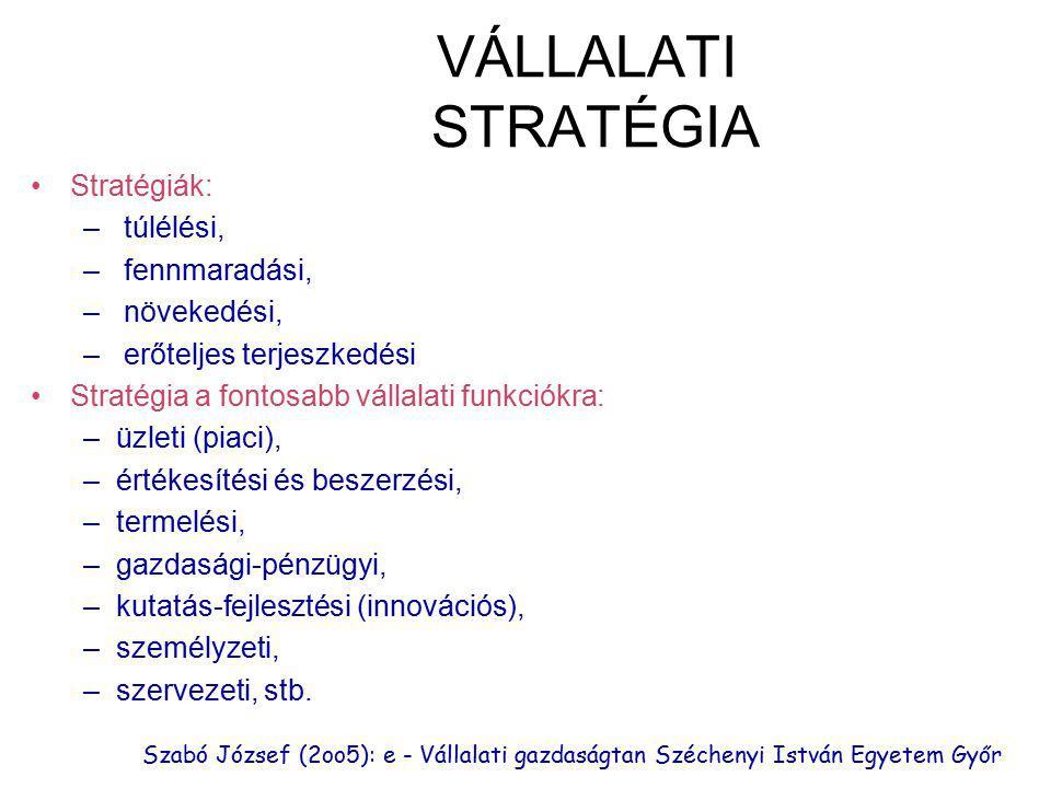Szabó József (2oo5): e - Vállalati gazdaságtan Széchenyi István Egyetem Győr VÁLLALATI STRATÉGIA Stratégiák: – túlélési, – fennmaradási, – növekedési, – erőteljes terjeszkedési Stratégia a fontosabb vállalati funkciókra: –üzleti (piaci), –értékesítési és beszerzési, –termelési, –gazdasági-pénzügyi, –kutatás-fejlesztési (innovációs), –személyzeti, –szervezeti, stb.