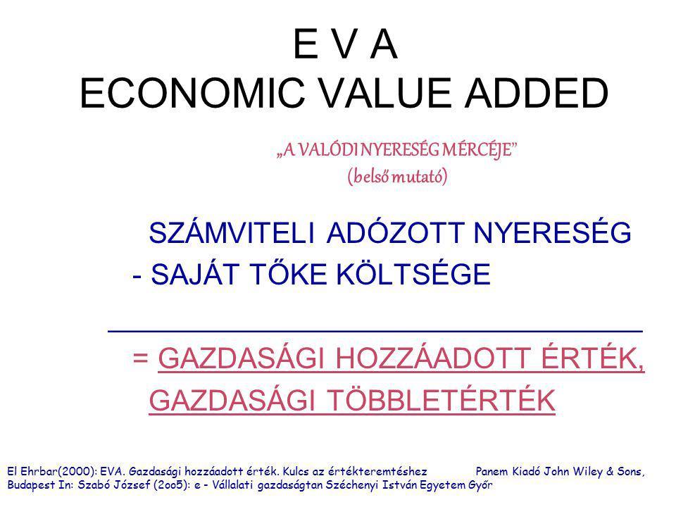 El Ehrbar(2000): EVA. Gazdasági hozzáadott érték. Kulcs az értékteremtéshez Panem Kiadó John Wiley & Sons, Budapest In: Szabó József (2oo5): e - Válla
